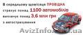 Відкритий конкурс серед універсальних та дилерських СТО